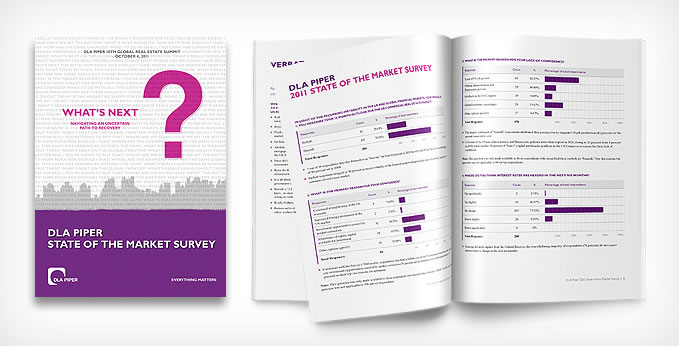 2011 State of the Market Survey