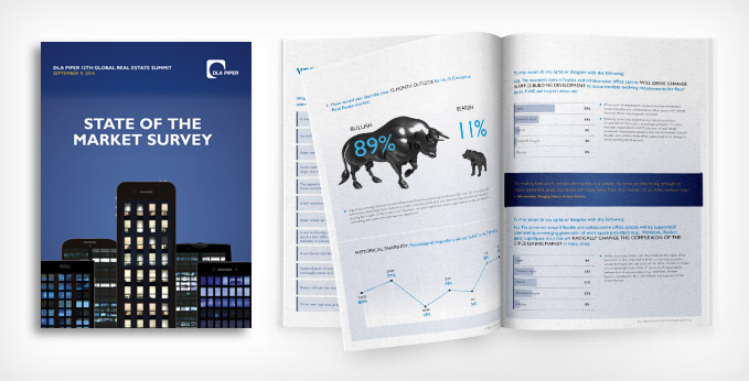 2014 State of the Market Survey
